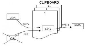Operaţii clipboard: copy, cut, paste