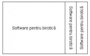 Direcţia textului într-un tabel în Office Word 2003